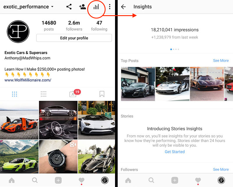 Insights for Instagram Explained