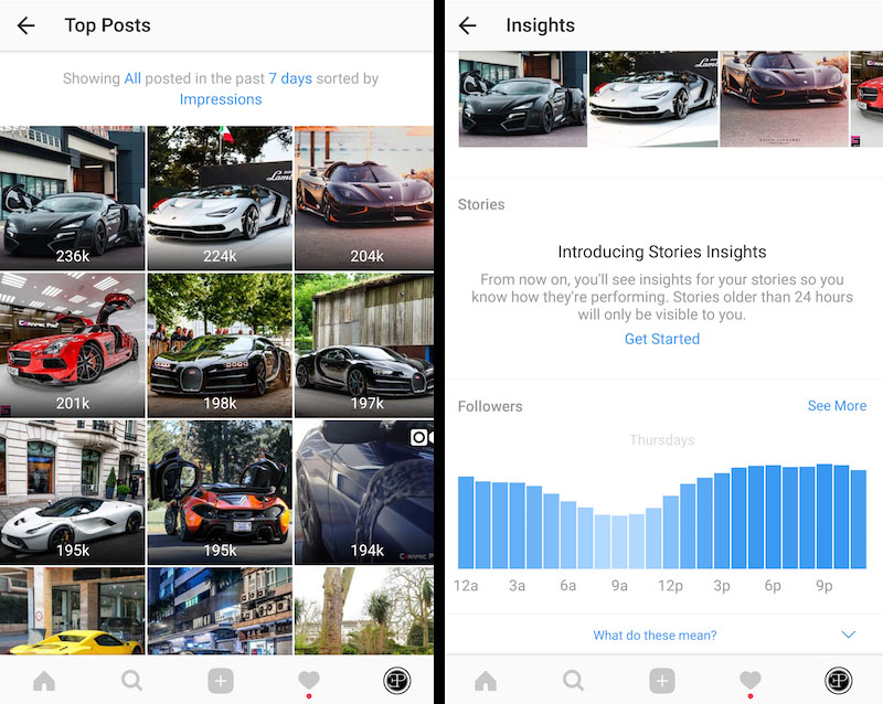 Instagram Insights Top Posts